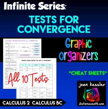 Calculus BC Infinite Series Test for Convergence Graphic Organizers Cheat Sheets
