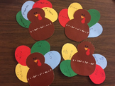 Calculus: Build a Turkey with Derivatives