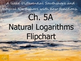 Calculus Ch. 5A: Natural Logarithms Unit Flipchart