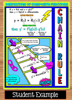 Calculus Chain Rule FUN Notes and practice