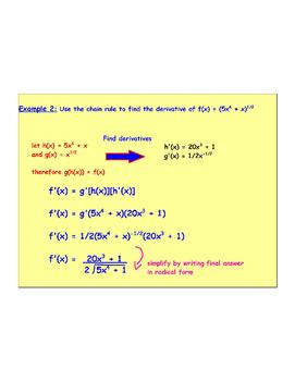 Calculus Chain Rule Interactive Flip Chart