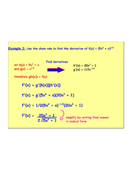 Calculus Chain Rule Interactive Flip Chart