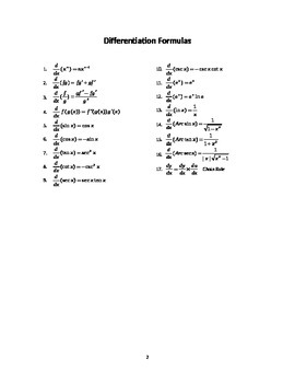 Calculus Cheat Sheet - All The Facts You Need To Know (Handout / Study Aid)