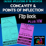 Calculus Concavity Points of Inflection Flip Book plus HW