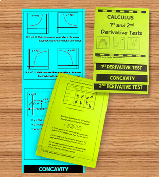 Calculus Curve Sketching Flip Book Foldable