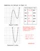 Calculus Curve Sketching Practice