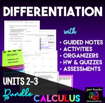 Calculus Derivatives Bundle of 13 Great Activities