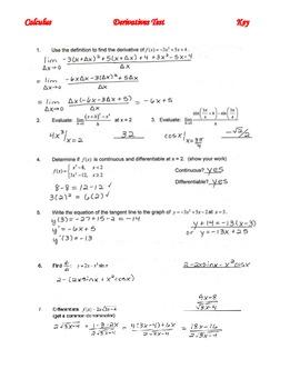 Calculus Derivatives Test