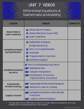 Calculus: Differential Equations and Mathematical Modeling - Warm-Ups