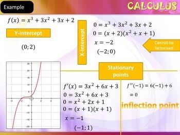Calculus - Differentiation