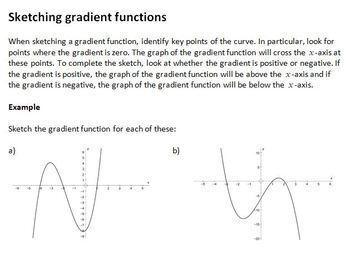 Calculus Differentiation