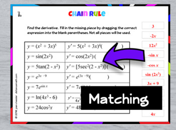 Calculus Digital Interactive Derivatives by the Chain Rule GOOGLE Slides