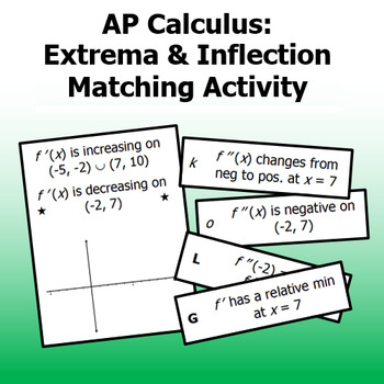 Calculus: Extrema and Inflection - Matching Activity