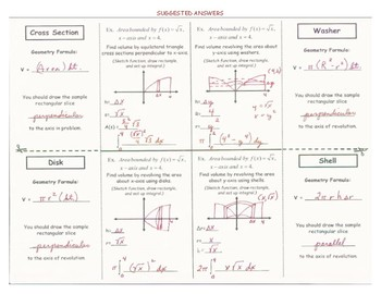 Calculus Foldable 7-1: Volumes of Solids