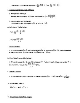 Calculus: Formulas & Theorems
