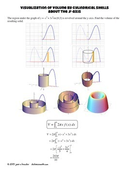 Calculus Volume of Revolution by Shells Plus Polar Area Under the Curve