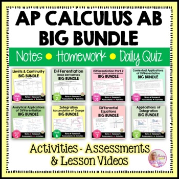 AP Calculus AB Curriculum (No SMART Board)