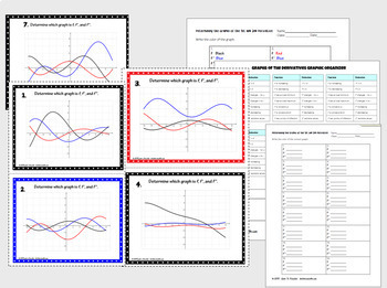 Calculus: Graphs of the Derivatives Task Cards , PowerPoint, Graphic Organizer