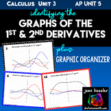 Calculus Graphs of the Derivatives Task Cards Graphic Organizer