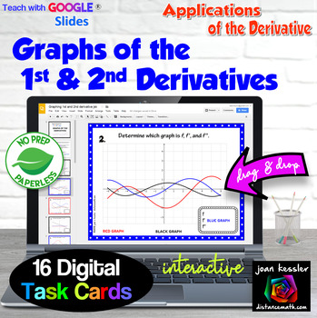 Calculus Graphs of the Derivatives with GOOGLE Slides