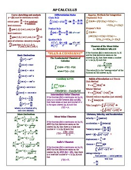 Calculus - Key Concepts That You Need To Know (Handout / Study Aid)
