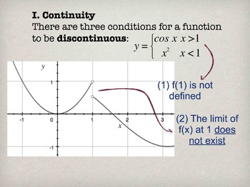 Calculus Limits Unit Presentation Slides (1-2 months)