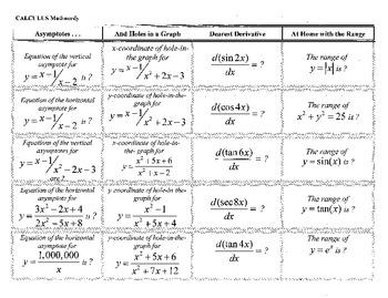 Calculus Mathnerdy, 20 Jeopardy columns,template,ACT,SAT,Graduation Test