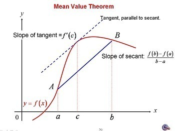 Calculus Mean Value Theorem