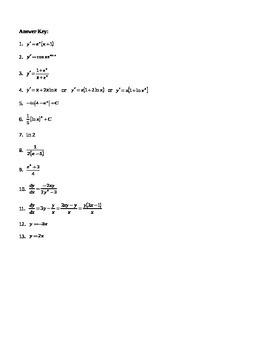 Calculus: Natural Logs & e Review