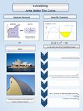 Calculus Poster - Area Under a Curve