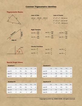 Calculus/Precalculus/Trigonometry: Trigonometric Identities
