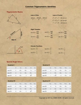 Calculus/Precalculus/Trigonometry: Trigonometric Identities