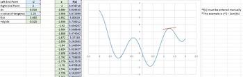 AP Calculus Spreadsheet