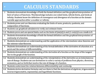 Calculus Standards Posters (AP Calculus)