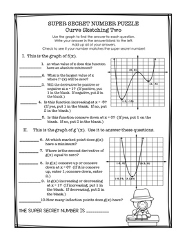 curve sketching worksheet kidz activities. Black Bedroom Furniture Sets. Home Design Ideas