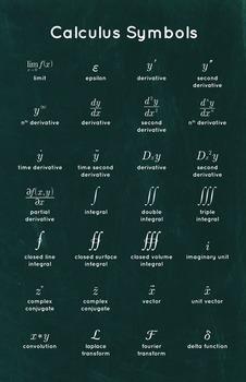 Calculus Symbols - Math Poster