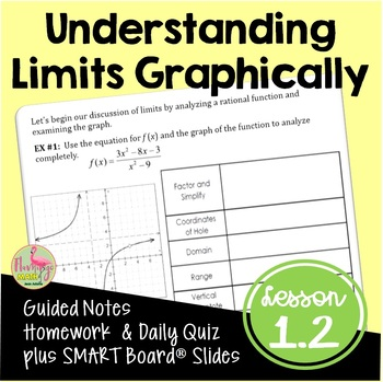 Understanding Limits Graphically (Calculus - Unit 1)