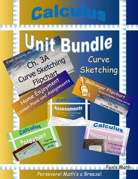 Calculus Unit Bundle 3A: Curve Sketching