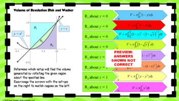 Calculus Volume of Revolution Disk and Washer Matching with Google Slides™