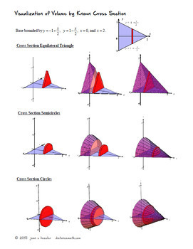Calculus Volume of Solids of Known Cross Section Task Cards, Organizer