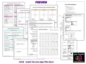 Calculus Survival Kit -  over 90 pages references for Calculus and PreCalc
