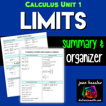 Calculus Limits Organizer Cheat Sheet Study Guide with Examples