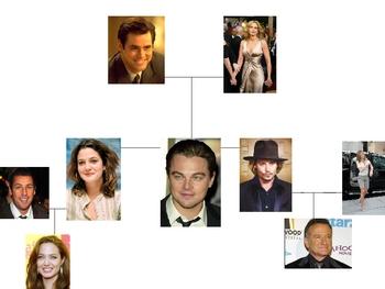 Caleb Family Tree