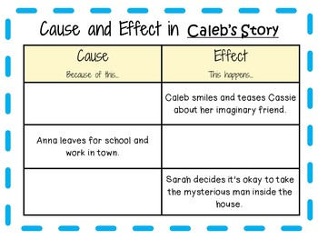 Caleb's Story by Patricia MacLachlan:  A Complete Literature Study!