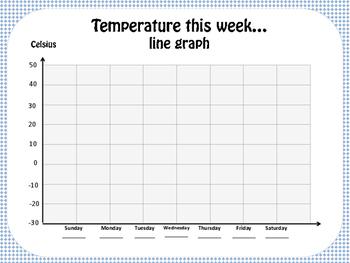 Calendar Math Journal, Weather worksheets and graphs
