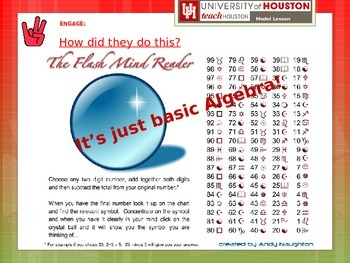 """Calendar Math - Use Algebra to """"Read"""" Your Students' Minds!"""