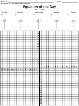 Calendar Math for Upper Grades  -- 5th Grade -- Editable Version