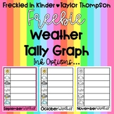 Calendar Monthly Weather Tally Graphs