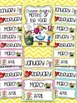 Months of the Year {Chevron Brights}