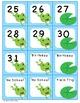 Calendar Number Cards Frog Pond Theme